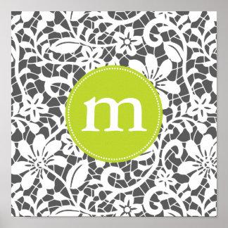 Elegant Charcoal Retro Lace Personalized Monogram Poster
