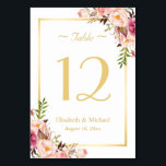 "Elegant Chic Pink Floral Gold Wedding Table Number<br><div class=""desc"">================= ABOUT THIS DESIGN ================= (1) Please customize this template each by each (e.g, from number 1 to xx) , and add each number card separately to your cart. (2) All text style, colors, sizes can be modified to fit your needs. (3) If you need any customization or matching items,...</div>"