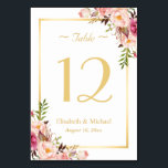 """Elegant Chic Pink Floral Gold Wedding Table Number<br><div class=""""desc"""">(1) Please customize this template each by each (e.g, from number 1 to xx) , and add each number card separately to your cart. (2) For further customization, please click the """"customize further"""" link and use our design tool to modify this template. (3) If you need help or matching items,...</div>"""