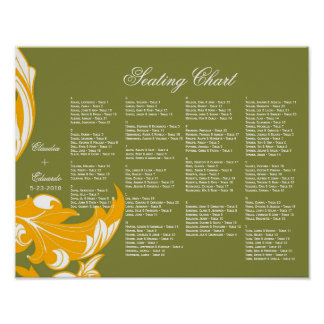 Elegant Dark & Classy Florals - Moss Green, Orange Posters