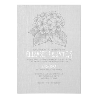 High End Wedding Invitations and get inspiration to create nice invitation ideas