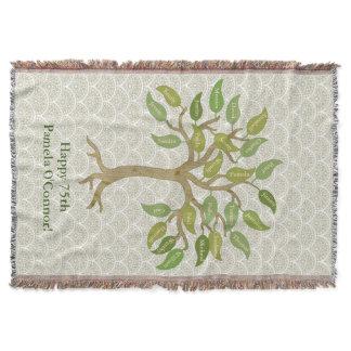 Elegant Grandparent's 25 Leaf Tree Throw Blanket