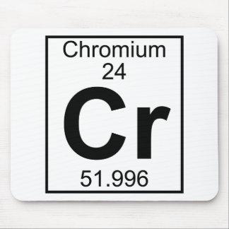 Element 024 - Cr - Chromium (Full) Mouse Pad