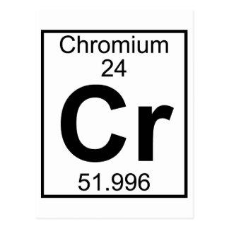 Element 024 - Cr - Chromium (Full) Postcard