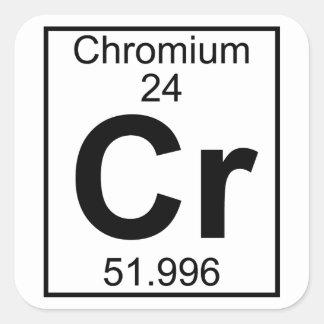 Element 024 - Cr - Chromium (Full) Square Sticker