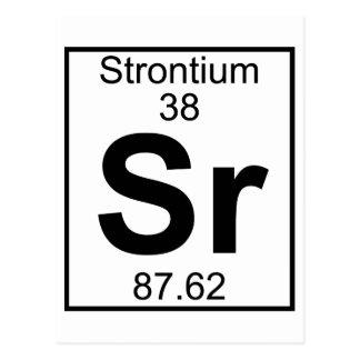 Strontium Symbol