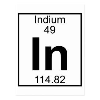 Indium Periodic Table Www Pixshark Com Images