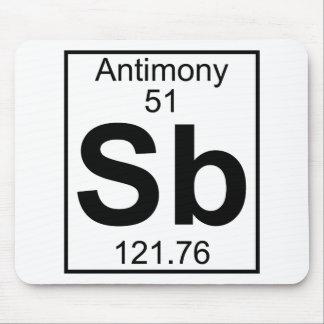 Element 051 - Sb - Antimony (Full) Mouse Pad