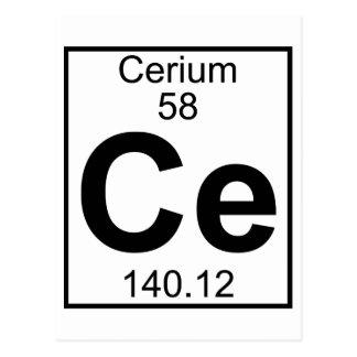 Cerium Symbol