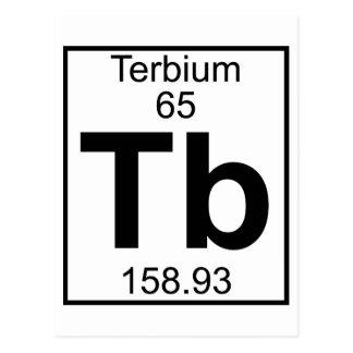 Element 065 - Tb - Terbium (Full) Postcard