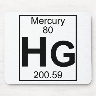 Element 080 - Hg - Mercury (Full) Mouse Pad