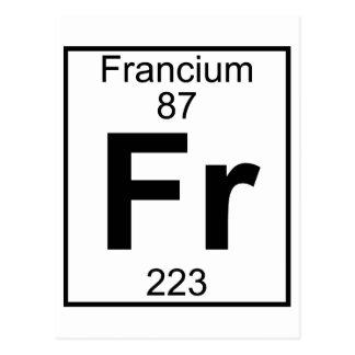 Element 087 - Fr - Francium (Full) Postcard