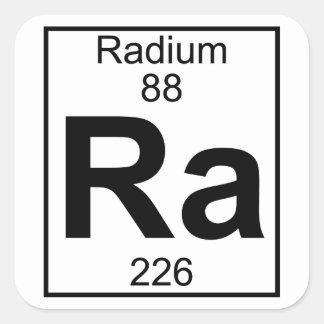 Chemical element (Ra) name