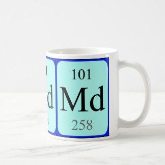 Element 101 mug - Mendelevium