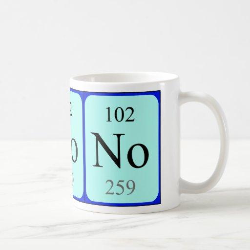 Element 102 mug - Nobelium