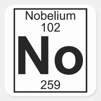 Element 102 - No - Nobelium (Full) Square Sticker