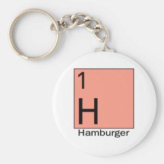 Element 1: Hamburger Basic Round Button Keychain
