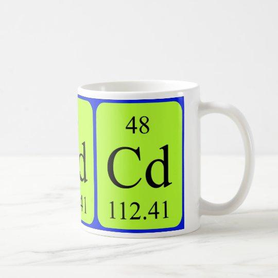 Element 48 mug - Cadmium