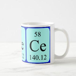 Element 58 mug - Cerium