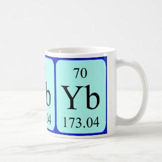 Element 70 mug - Ytterbium