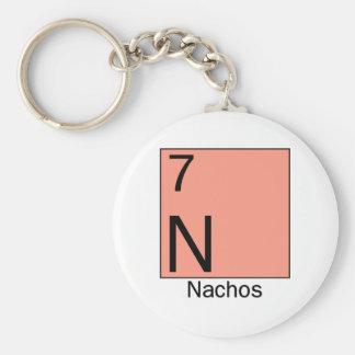 Element 7: Nachos Basic Round Button Keychain