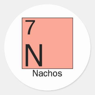 Element 7: Nachos Round Stickers