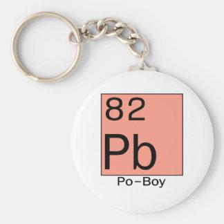 Element 82 Po-Boy Basic Round Button Keychain