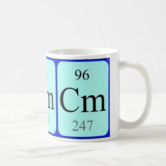 Element 96 mug - Curium