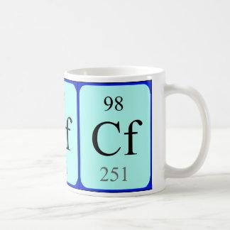 Element 98 mug - Californium