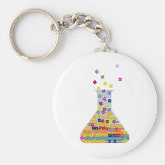 Element Beaker Keychain