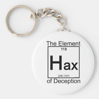 Element HAX Basic Round Button Keychain