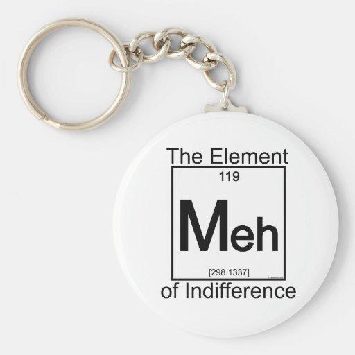Element MEH Basic Round Button Keychain