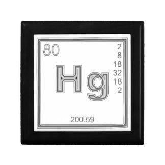 Element mercury more quicksilver trinket boxes