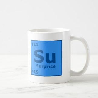 Element of Suprise Coffee Mug