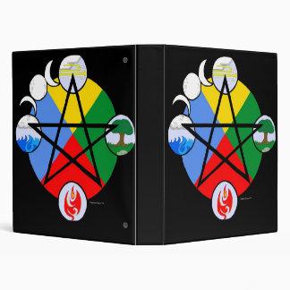 Elemental Pentagram Binder