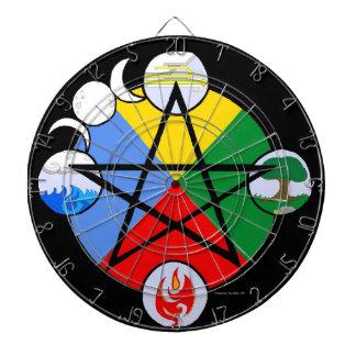 Elemental Pentagram Dartboard