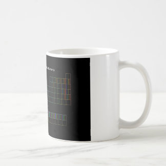 Elemental Spectra Mug