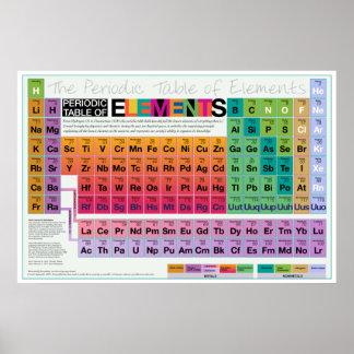 Elementally Everything 36x24 Print