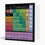 'Elementally' Vinyl Binders