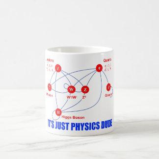 Elementary Particles of Physics Higgs Boson Quarks Magic Mug