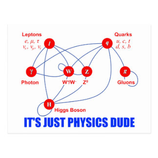 Elementary Particles of Physics Higgs Boson Quarks Postcard