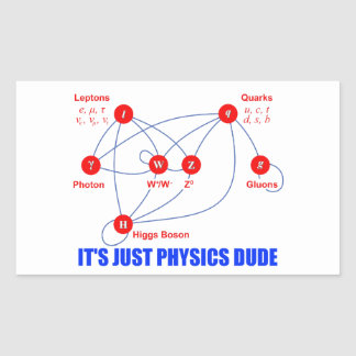 Elementary Particles of Physics Higgs Boson Quarks Rectangular Sticker