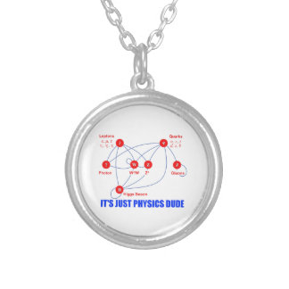 Elementary Particles of Physics Higgs Boson Quarks Round Pendant Necklace