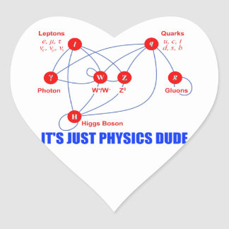 Elementary Particles of Physics Higgs Boson Quarks Stickers