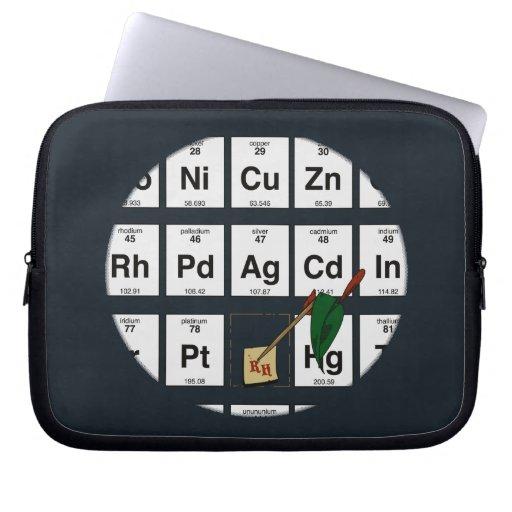 Elementary Thievery Laptop Sleeve
