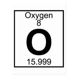 Elemento 008 - O - Oxígeno (lleno) Tarjetas Postales