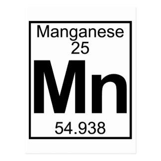Elemento 025 - Manganeso - Manganeso (lleno) Tarjetas Postales