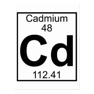 Elemento 048 - Cd - cadmio (lleno) Tarjeta Postal