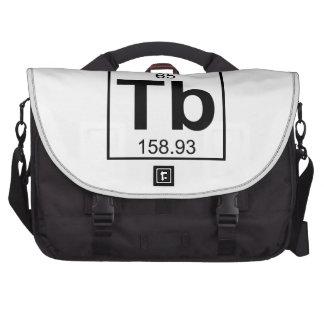 Elemento 065 - TB - Terbio lleno