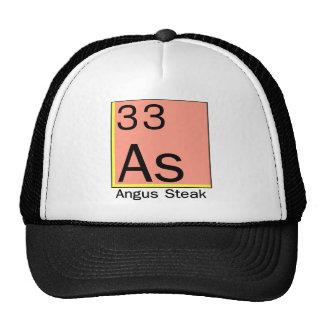 Elemento 33: Filete de Angus Gorros